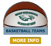 School Basketball Team Gift Ideas